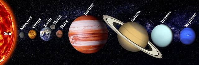 Order-of-the-planets